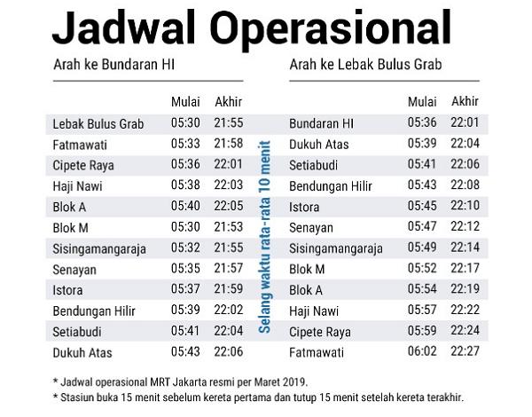 jam operational MRT Jakarta