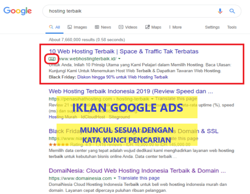 Digital Marketing Google Ads